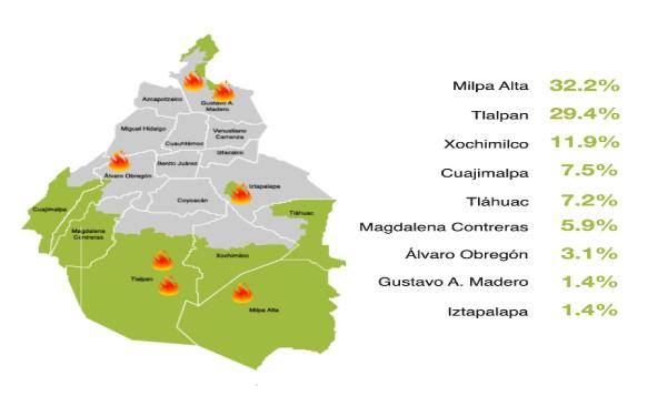 7 incendios forestales afectan a la Ciudad de México